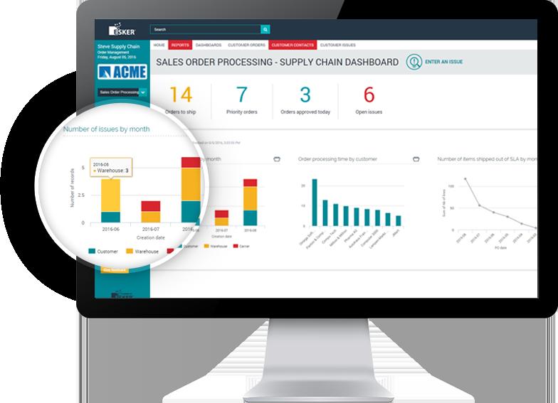 Customise supply chain dashboard screen