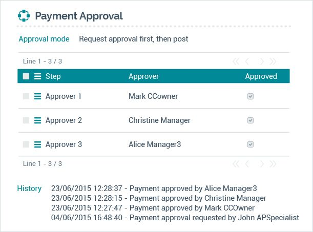 Manual handling approval chain screen shot